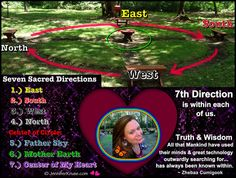 7th Direction: What is it? Anishinaabe Prayer Circle Described by: Jennifer Kruse, LMT CRMT - Holistic Healer - JenniferKruse.com