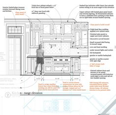 Kitchen Design Elevations elevation drawings cabinet detail drawing size interior design