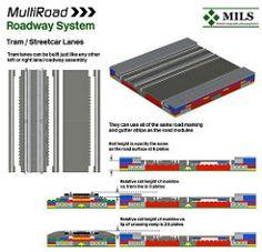 MultiRoad Lanes for Trams/Streetcars par michaelgale