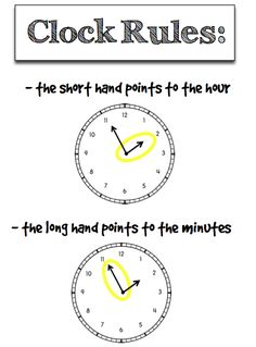 A Visual and Structured Way to Teach Telling Time by theautismhelper.com