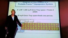 The sizes of Aquaponics and how many it feeds in great detail. San Diego Inventors Forum Contest 2013 / Portable Farms
