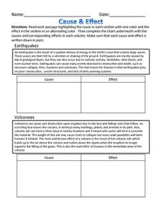 cause and effect essay about natural disasters The cause and effect essay is one that asks you to explain what reactions come from certain actions and why causes and effects of natural disasters outline.