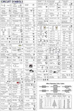 schematic symbols chart electric circuit symbols a Home Electrical Wiring, Electrical Symbols, Electrical Projects, Electrical Diagram, Electrical Grid, Electronics Components, Electronics Projects, Ingenieur Humor, Electronic Schematics