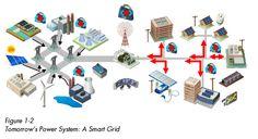 Smart Grid 00