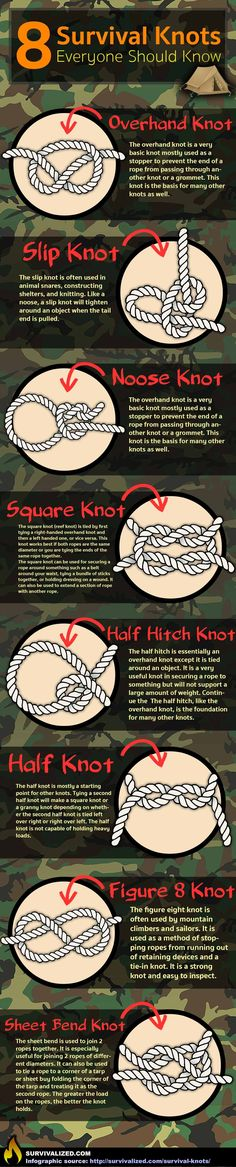 Survival Knots - 17 Basic Wilderness Survival Skills Everyone Should Know