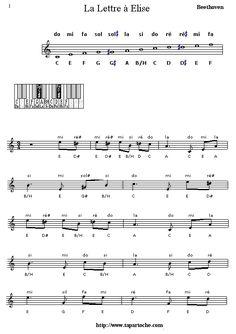 Partition piano avec note ecrite