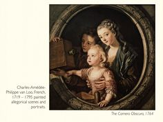 The camera obscura was used by painters since the Renaissance