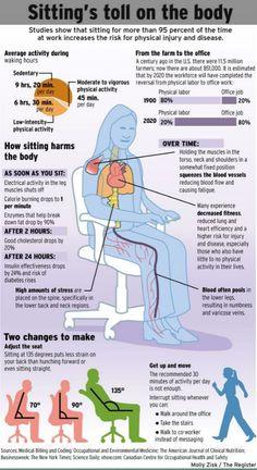 Sitting body toll