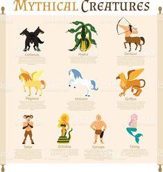 Mythical creatures infographics set with cerberus hydra griffon. Mythical Creatures List, Magical Creatures, Fantasy Creatures, Mythological Creatures, Retro Cartoons, Cartoon Icons, Quetzalcoatl Vector, Supernatural Creatures List, Dc Superhero Girl