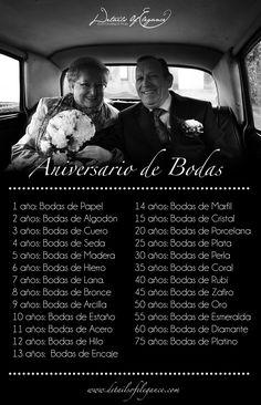 Festejar tu #aniversario de boda es recordar y compartir los grandes momentos con tus seres amados #bodasdeplata