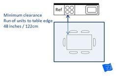 kitchen aisle width minimum units to table dimension