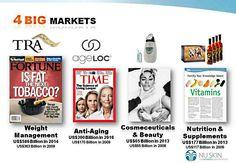 Genetic Anti-Aging Business - Anti Aging | Anti Aging Skin Care | Anti Aging Products