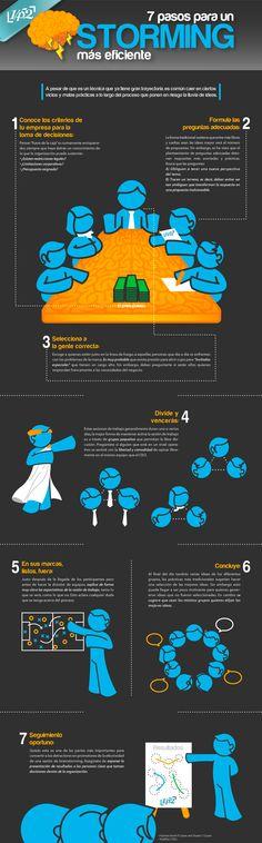 7 elementos de un brainstorming exitoso