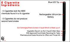 E-Cigarette Ingredients