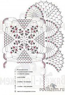 Hobby lavori femminili - ricamo - uncinetto - maglia: centro rettangolare schema uncinetto