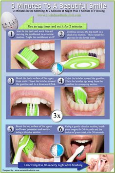 5 Minutes to a beautiful smile.  Very visual step by step guide to show you how to brush your teeth.  http://www.socialmediadentist.com