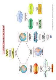 Risultati immagini per reticolo geografico scuola primaria