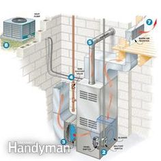 HVAC Can Be Easy With This Guide. You have to have your HVAC system, so allowing it to fall into wrack and ruin isn't acceptable. Air Conditioning Repair Service, Refrigeration And Air Conditioning, Home Furnace, Heating Furnace, Hvac Maintenance, Hvac Repair, Home Repairs, Heating And Cooling, Cooling System