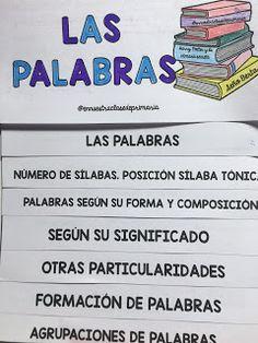 En nuestra clase de Primaria: Flipbook: Las palabras Social Security, Personalized Items, Cards, Word Formation, Social Science, Map, Playing Cards, Maps