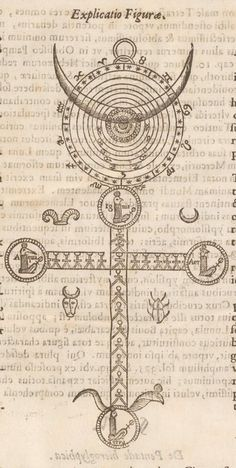 Exlpicatio Figure, from the Subterraneous World of Athanasius Kircher Occult Symbols, Occult Art, Alchemy Art, Esoteric Art, Ancient Aliens, Sacred Geometry, Dark Art, Witchcraft, Hermetic Tarot
