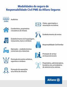 Modalidades do seguro de Responsabilidade Civil PME da Allianz Seguros