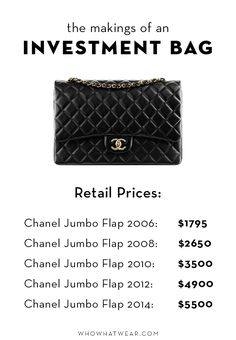 Your Guide to Buying a Chanel Bag via @WhoWhatWearUK