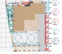 Irrigation System Design | Sprinkler Warehouse