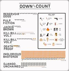 From Reservoir Dogs all the way to Django Unchained, the ratio of director Quentin Tarantino's body count to body of work. Reservoir Dogs, Pulp Fiction, Jackie Brown, Stanley Kubrick, Vanity Fair, Kill Bill Vol 1, Quentin Tarantino Films, Action Movies, Entertainment