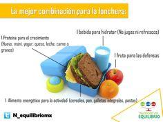 La hora del lunch es un momento clave en la nutrición de tus hijos, te recomendamos armar su lonchera de manera equilibrada:  #dieta #nutricion #lunch #niños