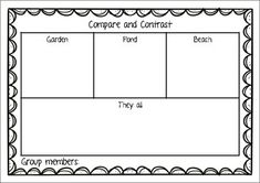 A free product of comparing and contrasting pond, beach and garden and the living things that inhabit those environments/habitats.