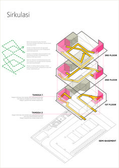 I made this Circulation Diagram for Retail Shop Project. Architecture Concept Diagram, Architecture Presentation Board, Architecture Panel, Architecture Graphics, Architecture Drawings, Architecture Portfolio, Presentation Design, Architecture Design, Architecture Diagrams