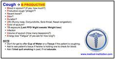 Cough Mnemonic USMLE Step 2 CS Mnemonics - Medical Institution