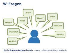 Marketing, Infographic, Social Media, Chart, Logos, Info Graphics, Infographics, Logo, Social Networks