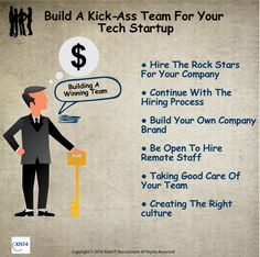 Check out the following points to build a strong and a winning team for tech startup.