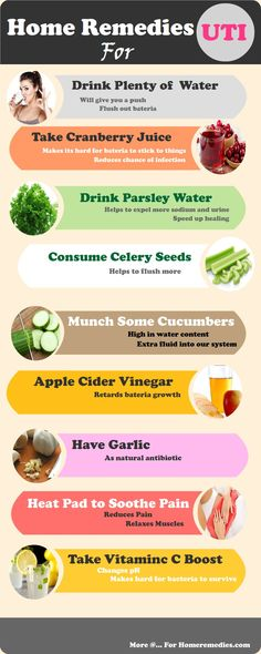 20 Best Home Remedies For Uti Images Home Remedies Natural Health