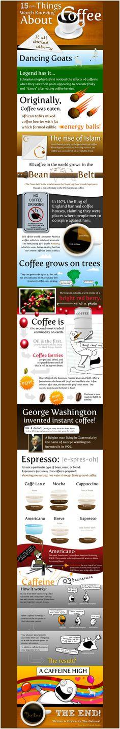 15 feiten over #koffie