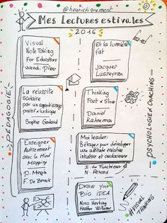 Heuristiquement: Sketchnote: Mes lectures estivales Notes Taking, Sketch Notes, Lectures, Infographic, Doodles, Bullet Journal, Scrapbook, Draw, Vip