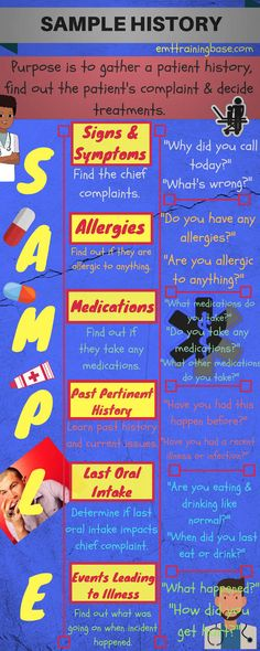 acronym socrates pain assessment