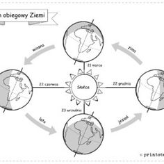 Ruch obiegowy Ziemi – wklejki i plansza kolorowe - Printoteka.pl School Notes, Geography, Sailor Moon, Homeschooling, Psychology, Study, Lettering, Education, Words