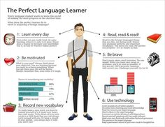 What makes the perfect language learner?