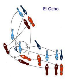 """Otra figura que se repite en el tango bailado es el """"ocho"""".-Tango"""