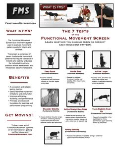 functional movement screen - Google Search