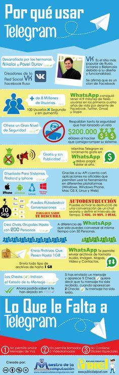infografia-telegram