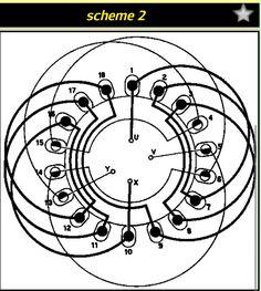 Scheme electric motor