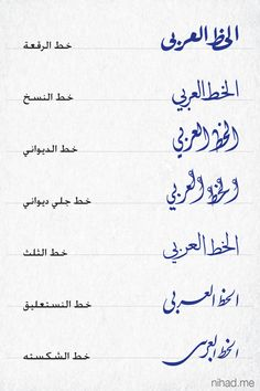 Arabic calligraphy: the different most common styles.