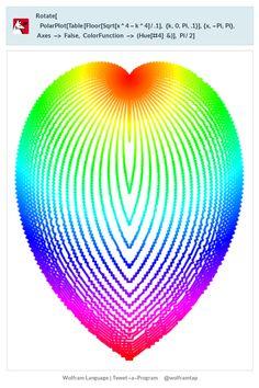 Rotate[PolarPlot[   Table[Floor[Sqrt[x^4 - k^4]/.1], {k, 0, Pi, .1}], {x, -Pi, Pi},    Axes -> False, ColorFunction -> (Hue[#4] &)], Pi/2]