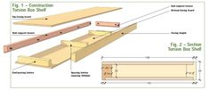 Torsion Box Shelves - The Woodworkers Institute