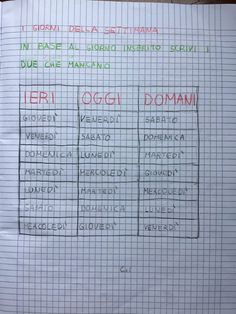 Quaderno di storia prima parte | Blog di Maestra Mile Exercise Book, Teaching History, Handwriting, Worksheets, Periodic Table, Bullet Journal, Coding, Blog, School