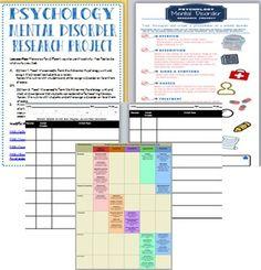 Psychology Nature Vs Nurture Unit Bundle  Psychology Activities