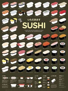 The representative food sushi that comes to mind in Japan.Now, sushi has become a food that is popular with people all over the world.It's as diverse as the way we make it, and we have included the world of sushi as much as the ingredients in infographi… Food Art, A Food, Sushi Food, Japanese Words, Pinterest Photos, Food Drawing, Food Illustrations, Cute Food, Korean Food